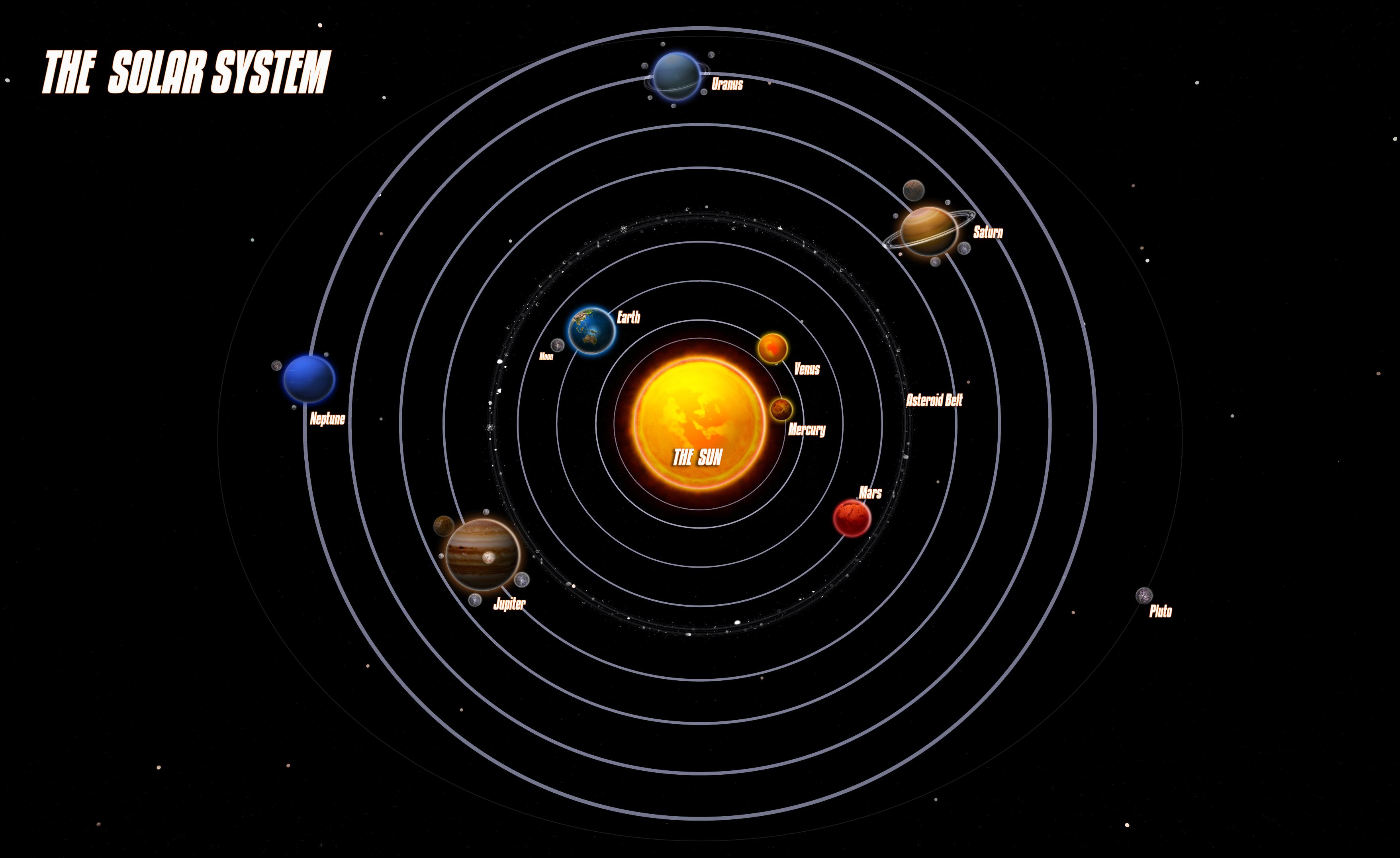 gravity planets solar system - photo #46